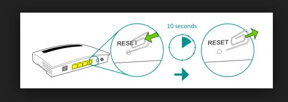 modem-hard-reset-atma
