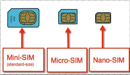micro-sim-kart