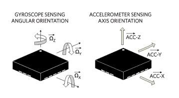 Accelerometer sensör