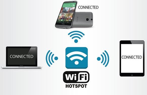 wifi hotspot nedir