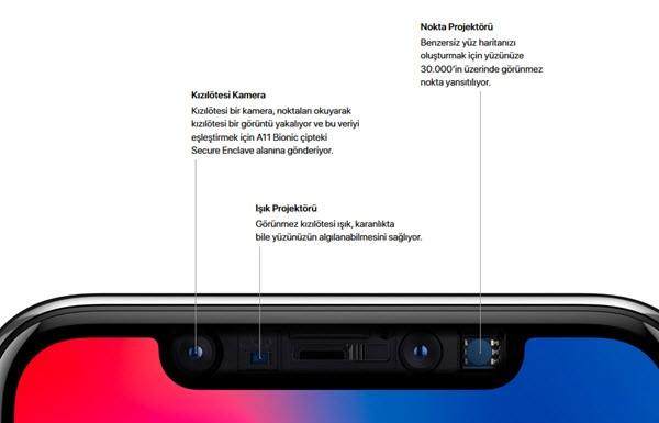 iphone x face id nasıl çalışır