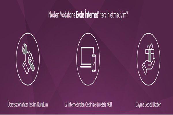Vodafone Altyapı Sorgulama